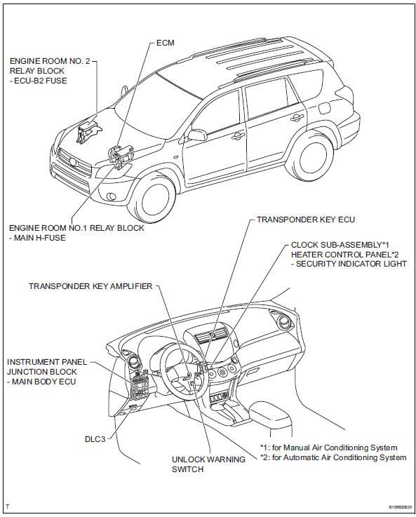toyota rav4 service manual engine immobiliser system engine Duke of ECU Diagram toyota rav4 engine immobiliser system