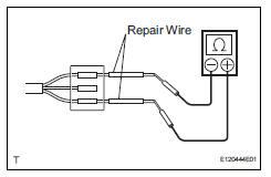 Toyota RAV4. Connector handling