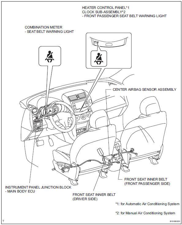 Toyota Rav4 Speed Control Wiring Diagrams