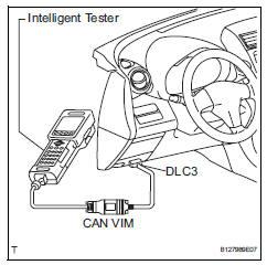 Toyota RAV4. Check dlc3