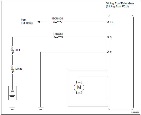 Toyota RAV4. Sliding roof ecu power source circuit