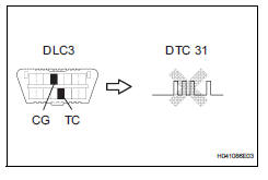 Toyota RAV4 Service Manual: Center airbag sensor assembly