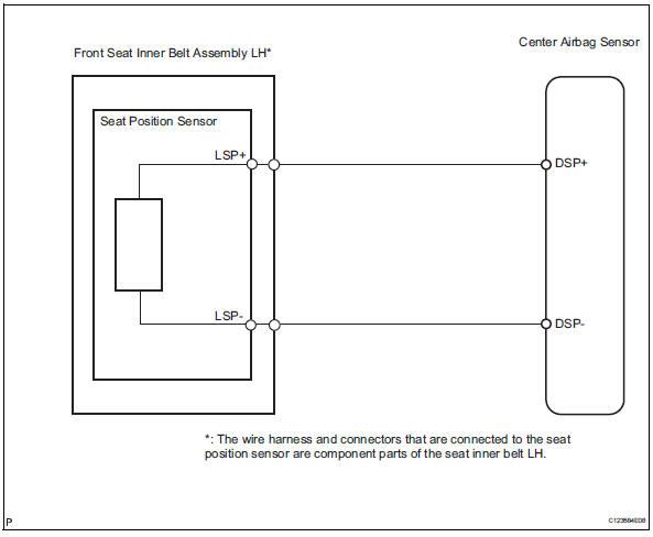 Toyota RAV4 Service Manual: Seat position airbag sensor ... on