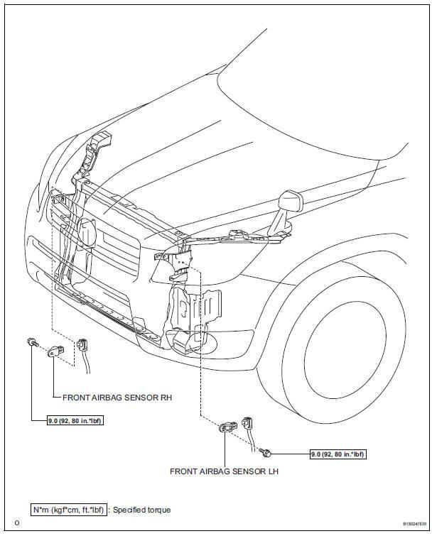 Toyota Rav4 Service Manual Front Airbag Sensor